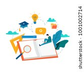 education  online training... | Shutterstock .eps vector #1001002714