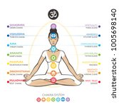 chakras system of human body  ... | Shutterstock .eps vector #1005698140