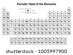periodic table of the elements...   Shutterstock .eps vector #1005997900