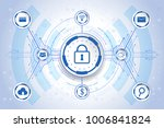 cyber security concept in... | Shutterstock .eps vector #1006841824