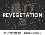 conceptual business... | Shutterstock . vector #1006934083