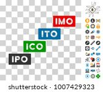 imo levels pictograph with...
