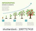 infographic of planting tree.... | Shutterstock .eps vector #1007717410