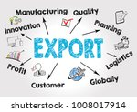 export  product merchandise... | Shutterstock . vector #1008017914