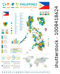 philippines infographic map and ... | Shutterstock .eps vector #1008418624