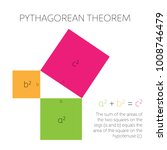 Pythagorean Theorem In Geometr...