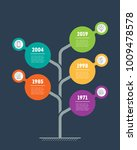 vertical timeline infographics. ... | Shutterstock .eps vector #1009478578