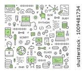 vector line web concept for... | Shutterstock .eps vector #1009481734