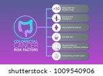 colorectal cancer icon design ... | Shutterstock .eps vector #1009540906