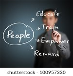 personnel manager writing ... | Shutterstock . vector #100957330