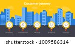 customer journey map concept... | Shutterstock .eps vector #1009586314