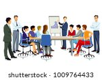 lecture  training and further... | Shutterstock . vector #1009764433