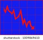 decrease graph. stock financial ...   Shutterstock .eps vector #1009869610