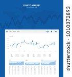 cryptocurrency market ui ux...