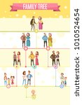 family tree poster with five... | Shutterstock . vector #1010524654