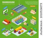 warehouse  infographics layout...   Shutterstock . vector #1010526073