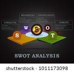 bitcoin swot analysis template   Shutterstock .eps vector #1011173098