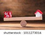 Balancing Of Percentage Red...