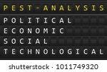 pest analysis table board   Shutterstock .eps vector #1011749320