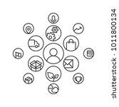 outline circle commerce icons | Shutterstock .eps vector #1011800134