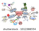mind map on the topic of health ... | Shutterstock .eps vector #1012388554