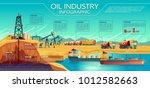 vector oil industry business... | Shutterstock .eps vector #1012582663