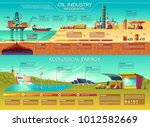 vector oil industry ecological... | Shutterstock .eps vector #1012582669