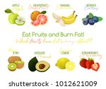healthy diet concept. which... | Shutterstock .eps vector #1012621009