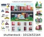 urban life infrastructure...   Shutterstock .eps vector #1012652164