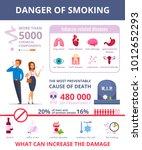 smoking danger infographics... | Shutterstock .eps vector #1012652293