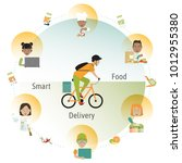 vector illustration of smart... | Shutterstock .eps vector #1012955380