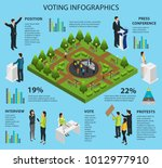 isometric voting infographic... | Shutterstock .eps vector #1012977910