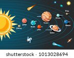 solar system graphic with... | Shutterstock .eps vector #1013028694