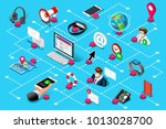 digital call to help center... | Shutterstock .eps vector #1013028700