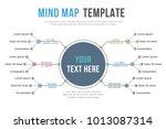 absrtact mind map template ... | Shutterstock .eps vector #1013087314