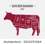 cut of beef. poster butcher... | Shutterstock . vector #1013191564