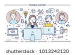 happy online consultants... | Shutterstock .eps vector #1013242120