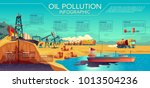 oil pollution infographic with... | Shutterstock .eps vector #1013504236