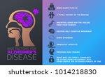risk factors for alzheimer s... | Shutterstock .eps vector #1014218830