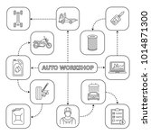 auto workshop mind map with... | Shutterstock .eps vector #1014871300