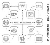 auto workshop mind map with... | Shutterstock .eps vector #1014890356