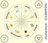 vector illustration of pagan... | Shutterstock .eps vector #1014899350