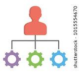 resource allocation  resource... | Shutterstock .eps vector #1015554670