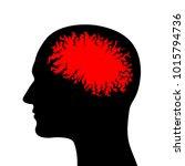 brain in the danger. negativity ... | Shutterstock .eps vector #1015794736