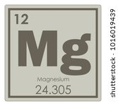 magnesium chemical element... | Shutterstock . vector #1016019439