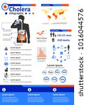 simple flat style infographics... | Shutterstock .eps vector #1016044576