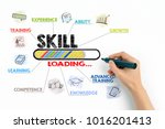 skill concept. chart with... | Shutterstock . vector #1016201413