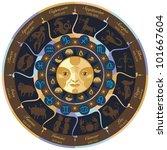 Horoscope Wheel With European...