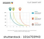 three analysis line charts... | Shutterstock .eps vector #1016703943
