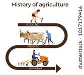 historical chronology of...   Shutterstock .eps vector #1017179416